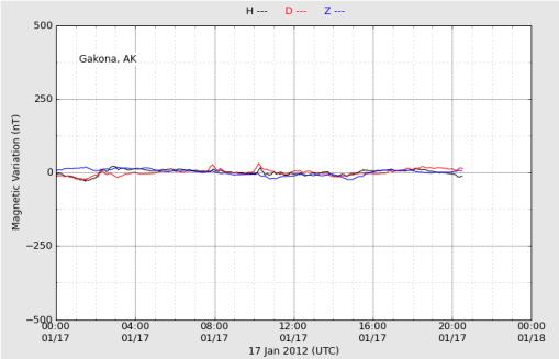HAARP Fluxgate Magnetometer 01-18-12