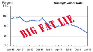 US jobs report jan 2012